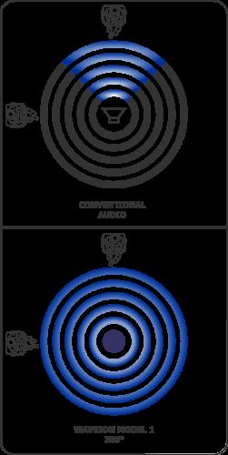 speakercomparison2